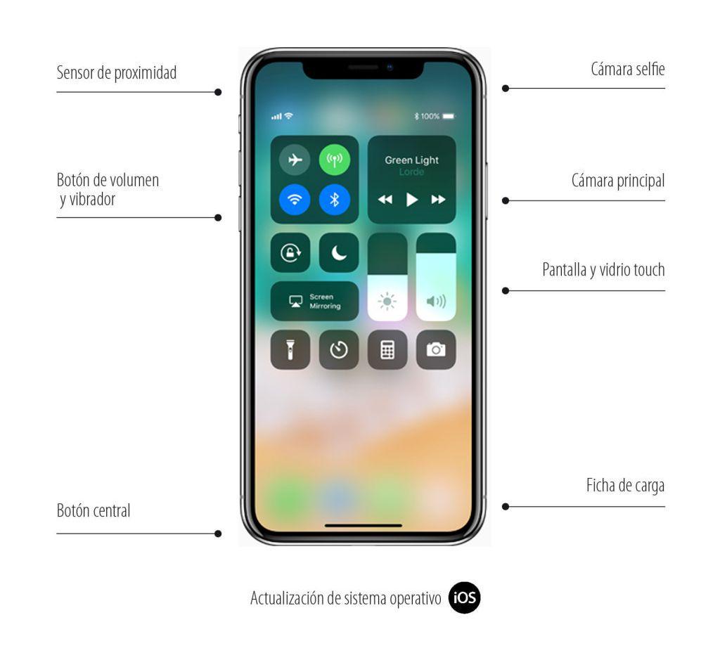 reparaciones-iPhone-silver point