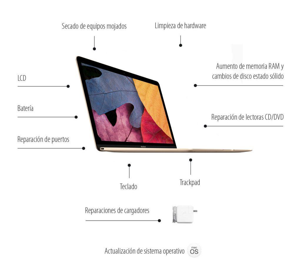 reparaciones-macbook